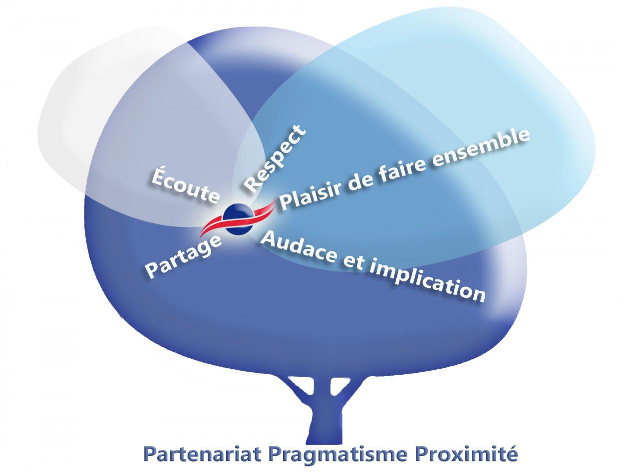 28/06/2017 : Assemblée Générale 2017 du MFQ Franche-Comté